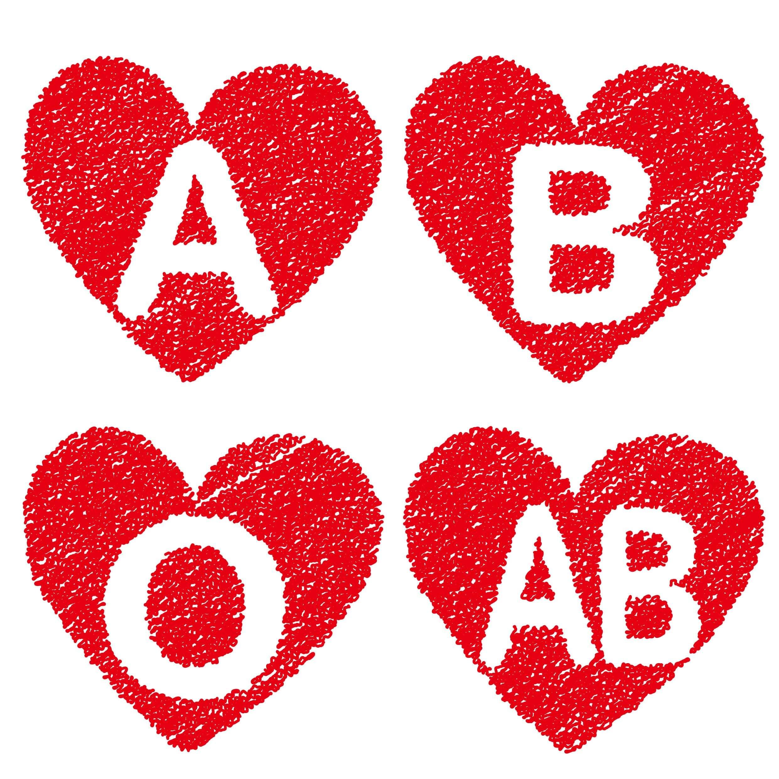 当たる占い【血液型◆結婚相性】あなたと相手は、どんな夫婦になる?